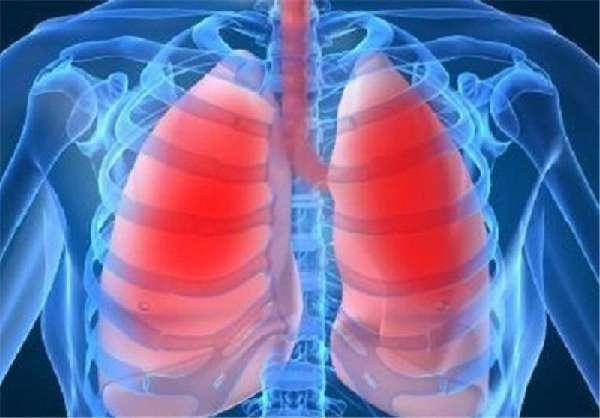 Стрептококк в горле – симптомы инфекции