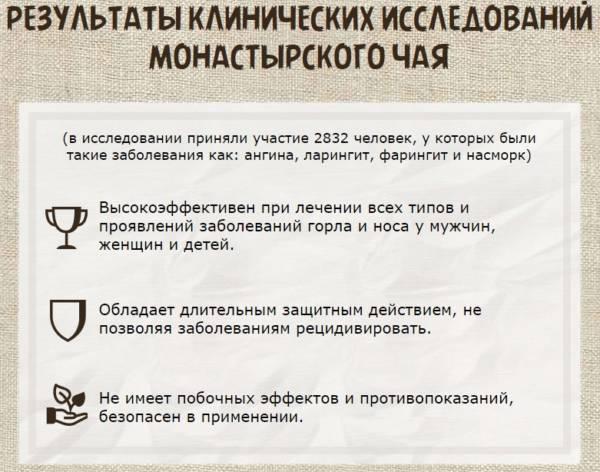 Монастырский сбор Отца Георгия для лечения ЛОР заболеваний (ухо, горло и нос)