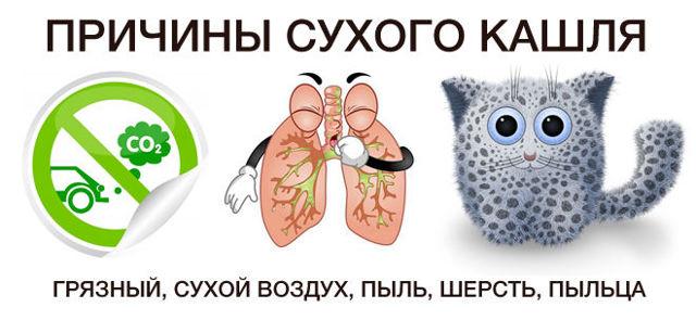 Боль в горле при кашле – что это