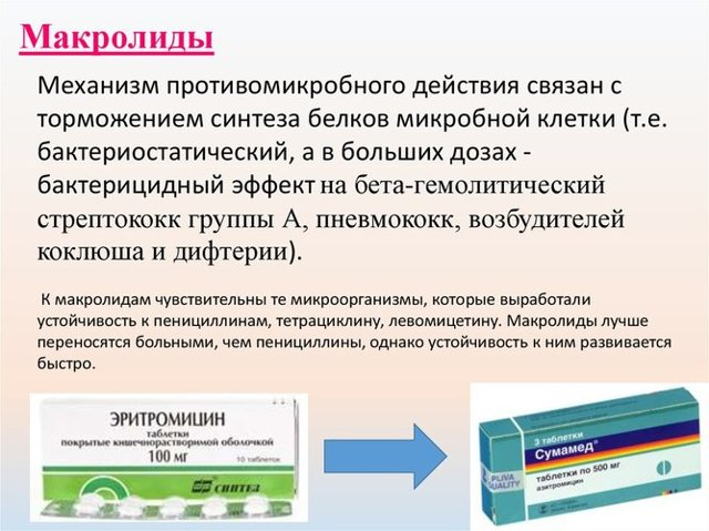 Антибиотики при синусите – какие средства принимать для лечения взрослых