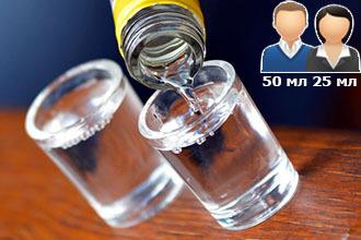 Водка от боли в горле - как правильно лечить
