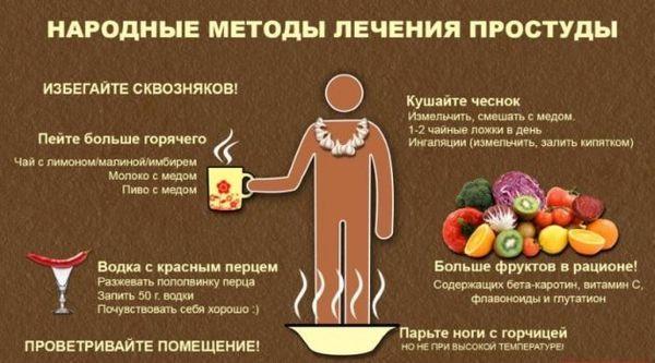 Водка от кашля – растирание и употребление с медом и перцем