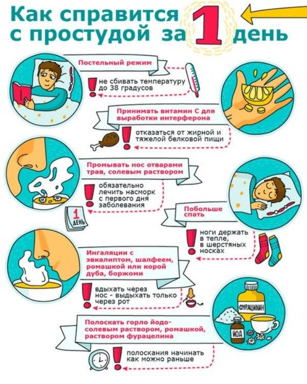 Кашель и сопли у ребенка – причины и лечение насморка