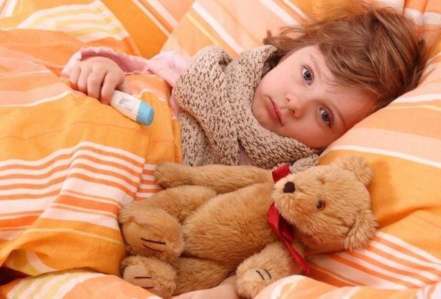 Фолликулярная ангина у детей – симптомы и лечение ребенка