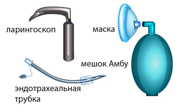 Интубация трахеи – техника и показания к применению