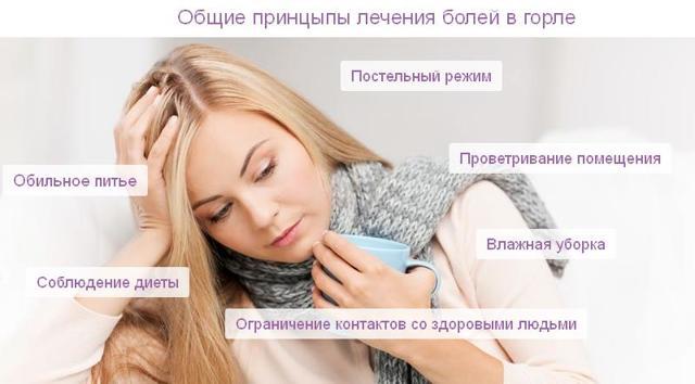 Почему постоянно болит горло – причины и лечение
