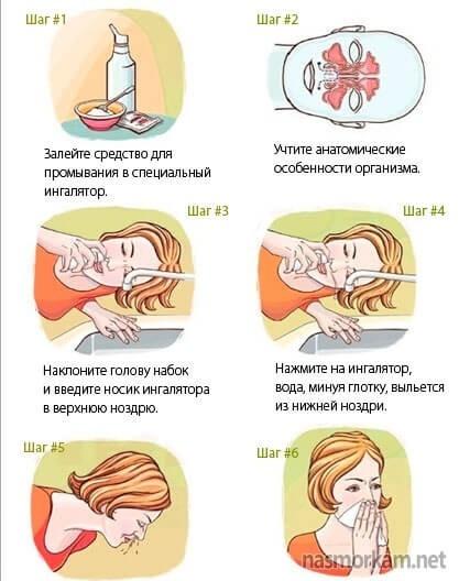 Чем лучше промывать нос при гайморите в домашних условиях