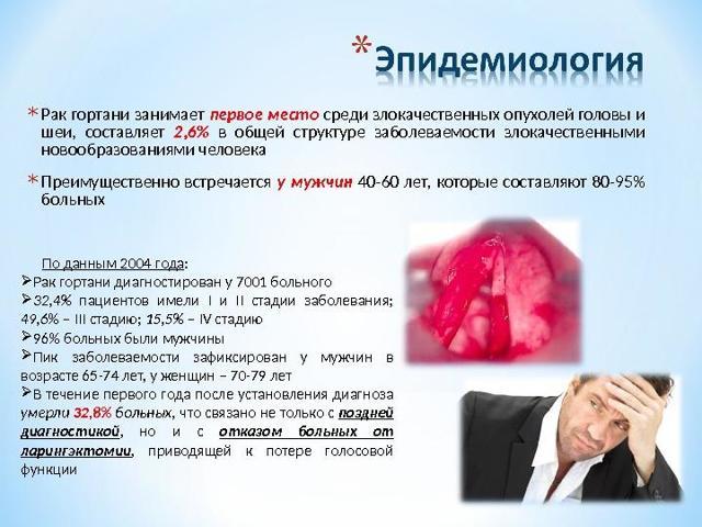 Признаки опухоли в горле - симптомы отека гортани