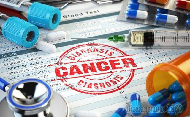 Причины рака горла – от чего он бывает